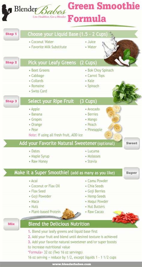 healthy green smoothies 50 easy recipes that will change your books 3 steps for healthy green smoothies green smoothie