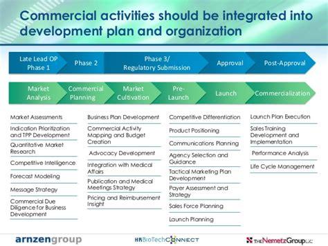 biotech business plan template transition management plan