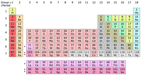 Lu Periodic Table by File 18 Column Periodic Table With Lu And Lr In 3
