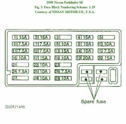1998 nissan pathfinder fuse box diagram circuit wiring diagrams