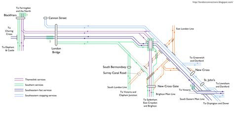 themes link thameslink page 52 skyscrapercity