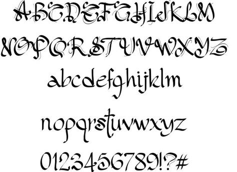 style font pin fonts on