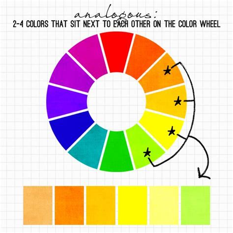 analogous color scheme 111 best images about color theory on pinterest walleye