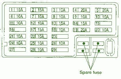 2001 nissan altima fuse diagram 2001 nissan altima front fuse box diagram circuit wiring