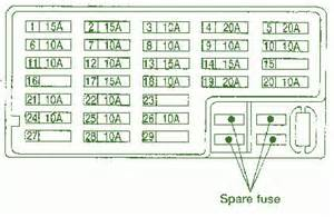 2001 Nissan Altima Fuse Box 2001 Nissan Altima Fuse Box Diagram Circuit Wiring