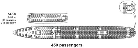 boeing 747 floor plan boeing 747 8 floor plan pictures to pin on pinterest