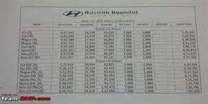 Hyundai Parts Price List Hyundai Grand I10 Accessories Price List India Wroc