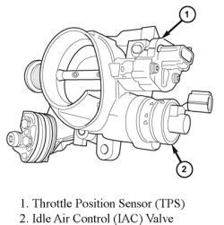 repair guides components systems idle air control valve autozone com repair guides component locations idle air control valve autozone com