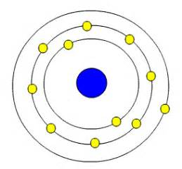 How Many Protons Does A Sodium Atom Fluorine Atom Model