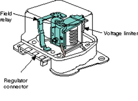 how to bench test an alternator how to bench test alternator external voltage regulator autos post