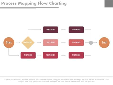 powerpoint process map process mapping flow charting ppt