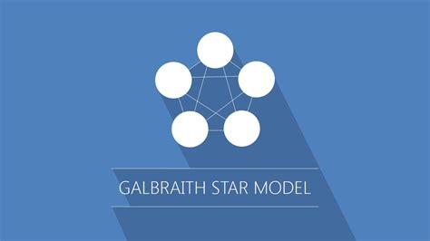 star model powerpoint template slidemodel
