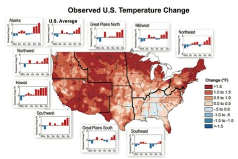 Time Changes In The U S A 5 must see charts from major new u s climate report