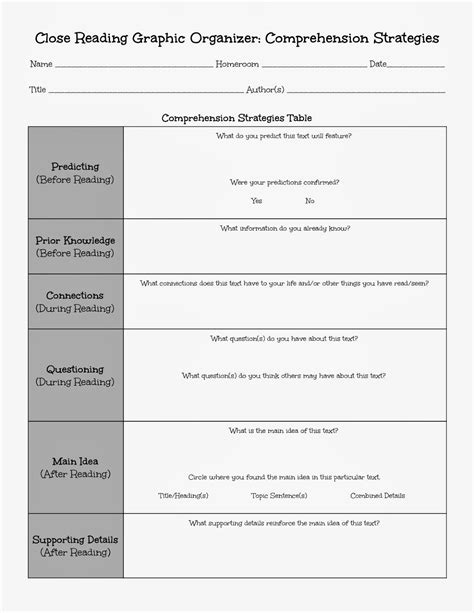 printable reading comprehension graphic organizers sped head