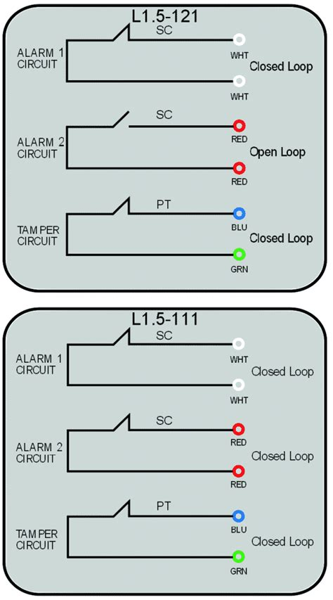 alarm contact wiring wiring diagram