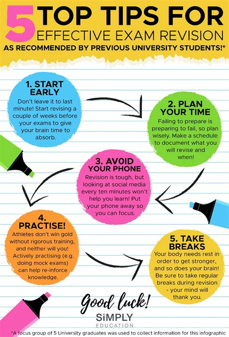 top tips  effective exam revision infographic