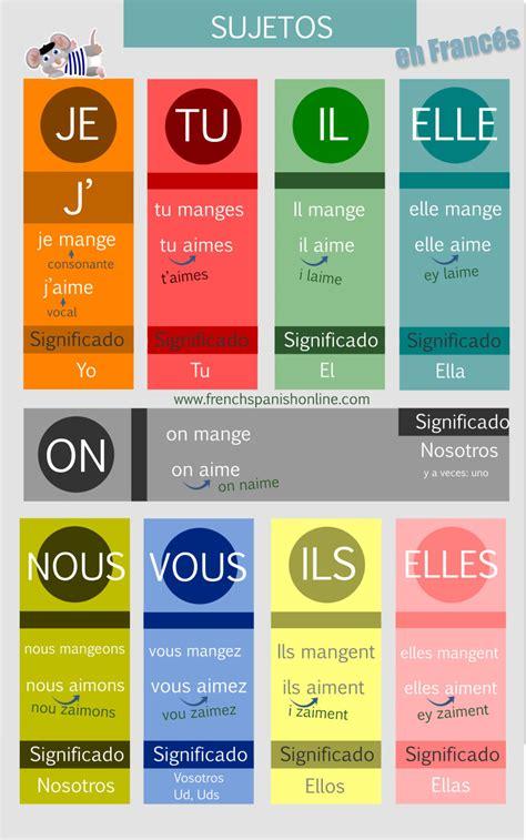 frances preguntas formales e informales sujetos pronombres en franc 233 s learn french online