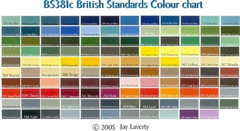 color standards standards color chart large scale planes