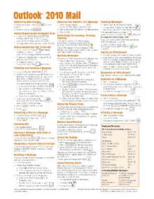 Outlook 2010 Email Template Shortcut by Office 2010 Reference Guides Cards Sheets