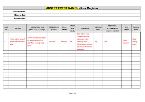 hazard risk register template hazard risk register template choice image template