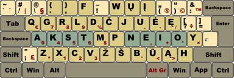 keyboard layout lithuanian lekp colemak s lithuanian twin page 1 general