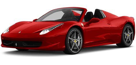 Ferrari N V by The Best Of M A Daily Ferrari N V Nyse Race Seeking