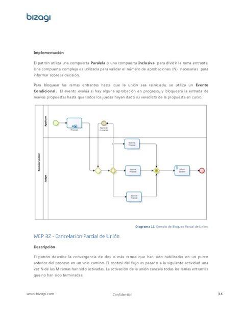 workflow patterns workflow patterns using biz agi process modeler esp