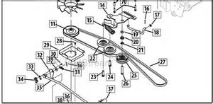 cub cadet drive belt diagram cub cadet hydrostatic transmission diagram car interior