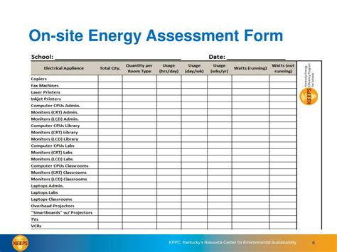 site assessment template ppt keeps energy management toolkit step 2 assess