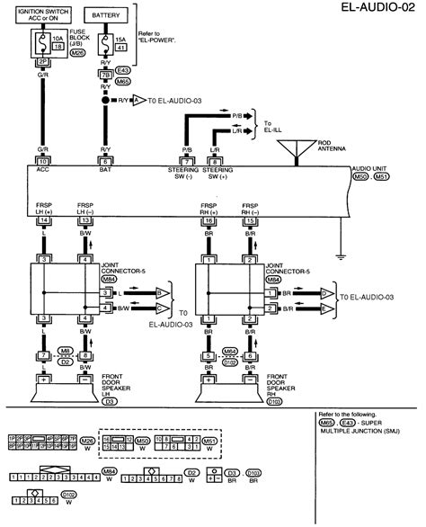 nissan pulsar 2000 radio wiring diagram wiring diagram