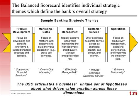 strategic themes definition first euro case study