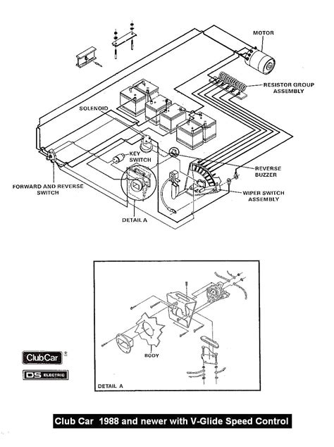 club car golf cart diagram wiring diagram schemes