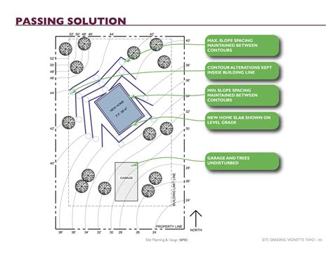 site planning and design architect registration exam site planning and design ncarb