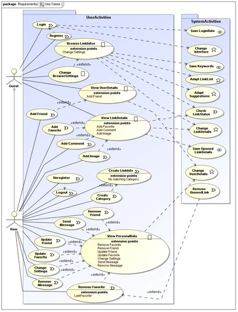 use diagram application use diagram application 28 images model questions