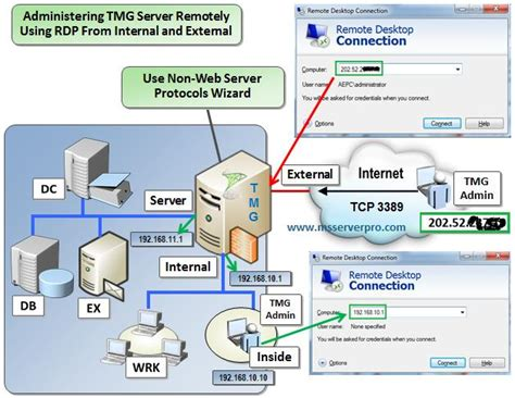 map port from client to server administering forefront tmg 2010 server remotely using rdp