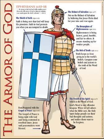 armor si鑒e social a choice the whole armor of god part 2