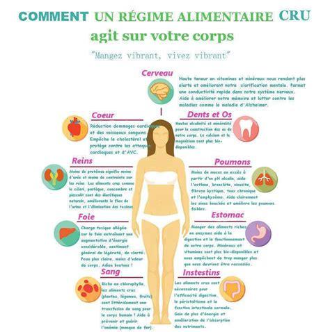 regime alimentare in comment un r 233 gime alimentaire cru agit sur votre corps