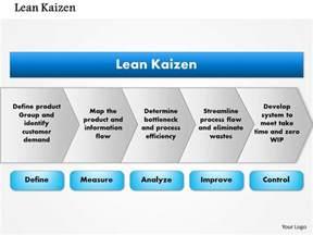5s Powerpoint Template by Kaizen Presentation Templates Pet Land Info