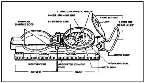 Spesial Map Kompas Penggaris Prismatic Dan Lensatic Compass With Po survival primer