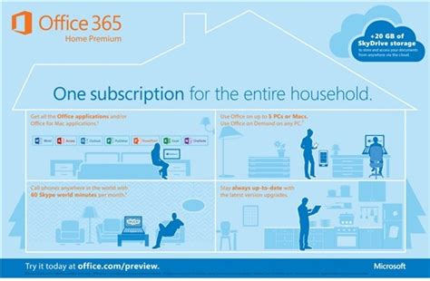 How Much Does Office 365 Cost microsoft announces office 2013 and 365 pricing nudges users towards annual subscriptions