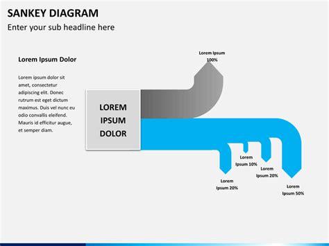 powerpoint sankey diagram sketchbubble