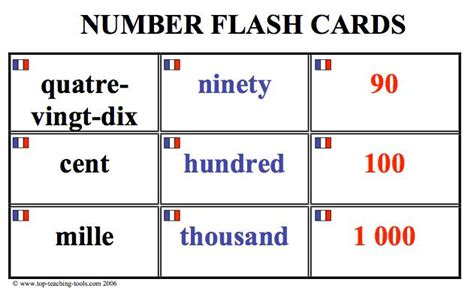 italian numbers 1 100 printable number names worksheets 187 counting in french 1 30 free