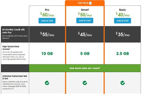 what cell phone company has the cheapest data plan page