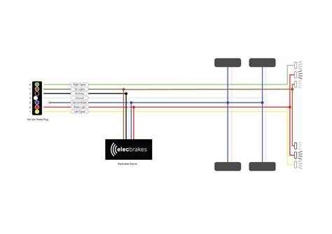 Electric Brake Controller Wiring Diagrams Elecbrakes