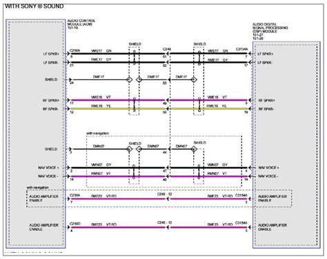 wiring diagram f150 2017 trailer 2016 ford alexiustoday