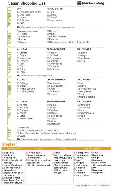shopping list customizable vegan shopping list for all seasons plenteousveg