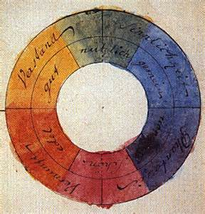 history of color from scientific study to interior design a history of