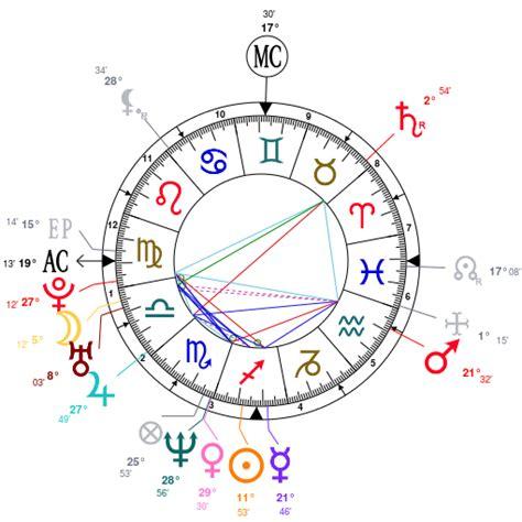eminem zodiac jay z zodiac sign