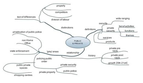Essay Map Exles by Planning Essays Of Leicester