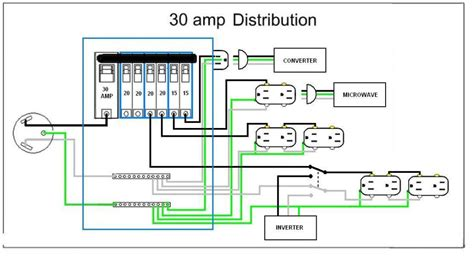50 rv transfer switch wiring diagram rv transfer